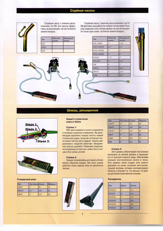 Как сделать эжектор на минидрагу